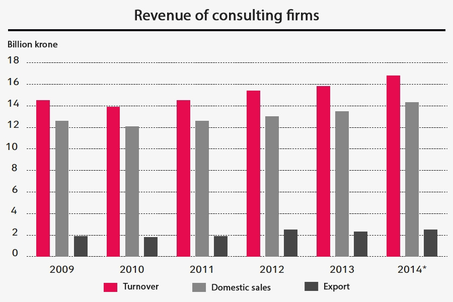 the consulting industry in the financial crisis ©2018 the boston consulting group  what caused the aluminum industry's crisis  the differential was especially apparent during the global financial crisis .