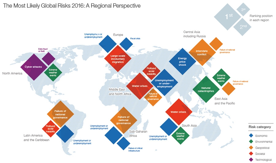 The most likely global risks 2016 – a regional perspective