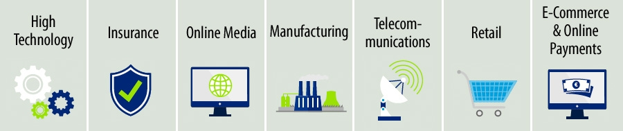 Top risks for seven industries