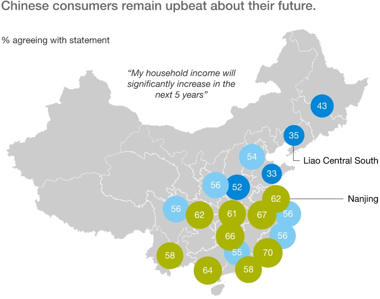 Chinese consumers remain upbeat about their future