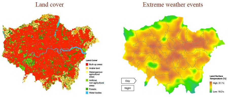 Land cover and heat map