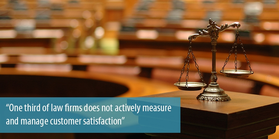 One third of law firms does not actively measure and manage customer satisfaction