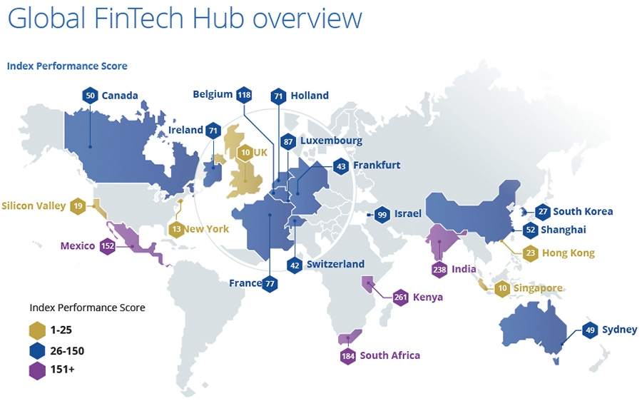 Global FinTech hub overview