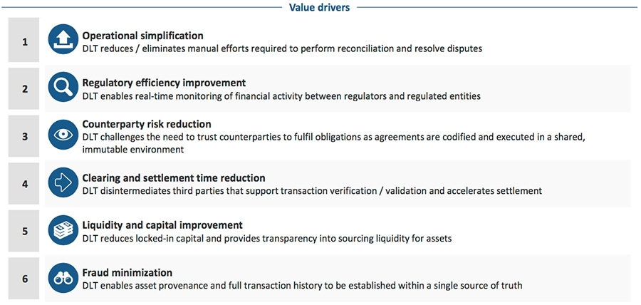 Value drivers for DLT technology