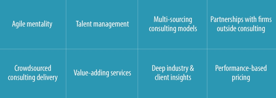 Eight trends in management consulting