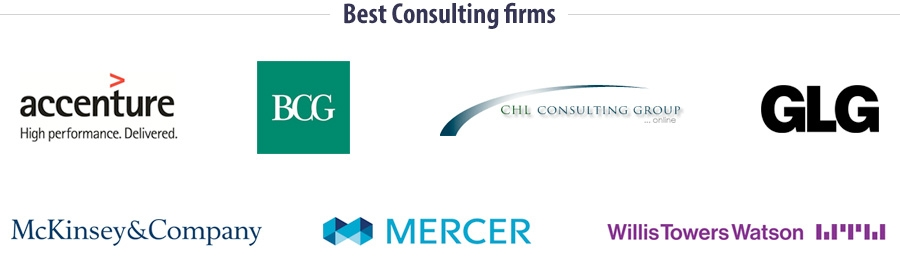 Best Consulting Firms for students