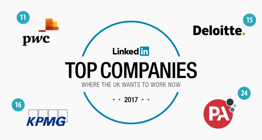Top Companies where the UK wants to work now