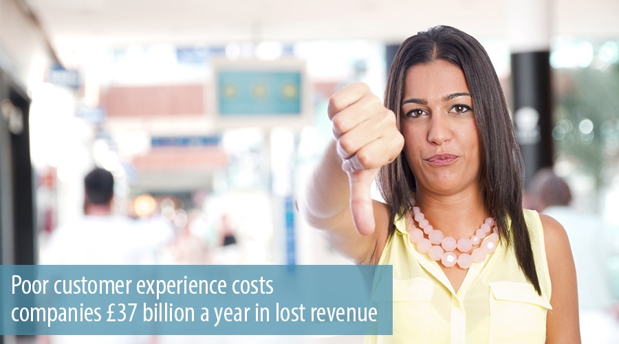 Poor customer experience costs companies £37 billion a year in lost revenue
