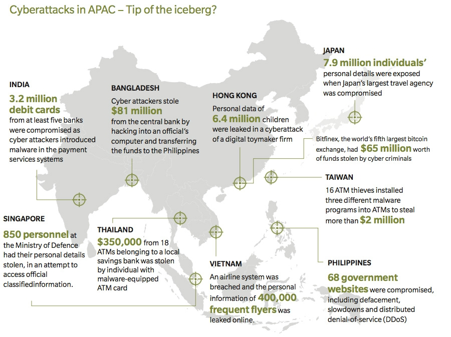 Cyberattacks in APAC - Tip of the iceberg