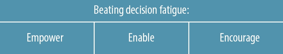 Beating decision fatigue: