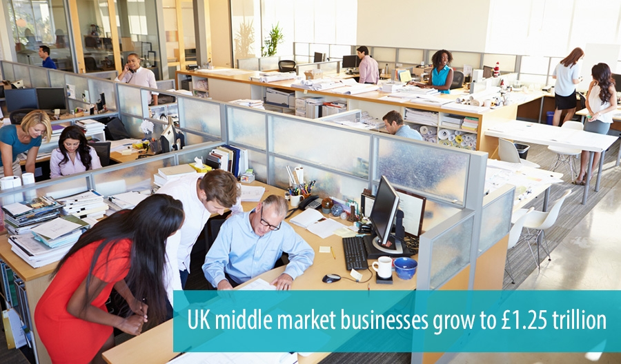 UK middle market businesses grow to 1.25 trillion pounds