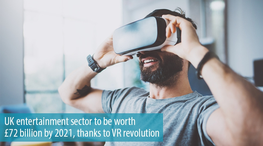 UK entertainment sector to be worth £72 billion by 2021, thanks to VR revolution