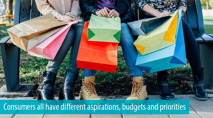 Consumers all have different aspirations, budgets and priorities
