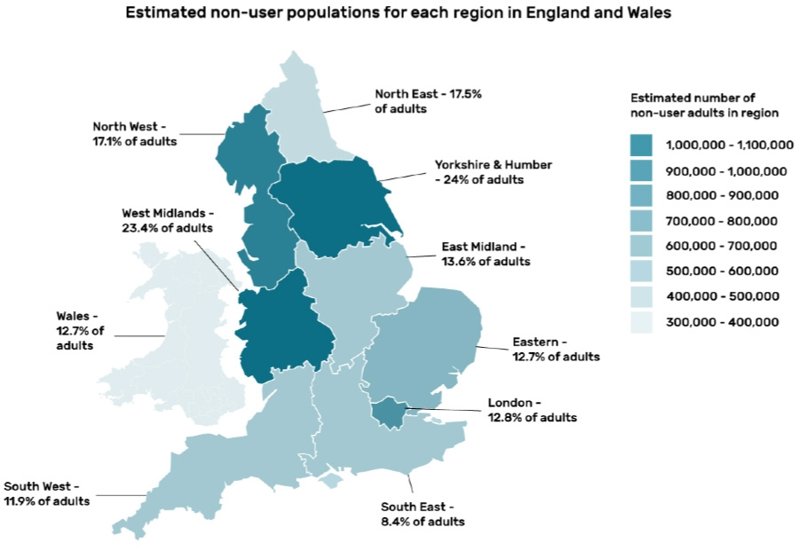 Estimated non-user populations for each region England and Wales