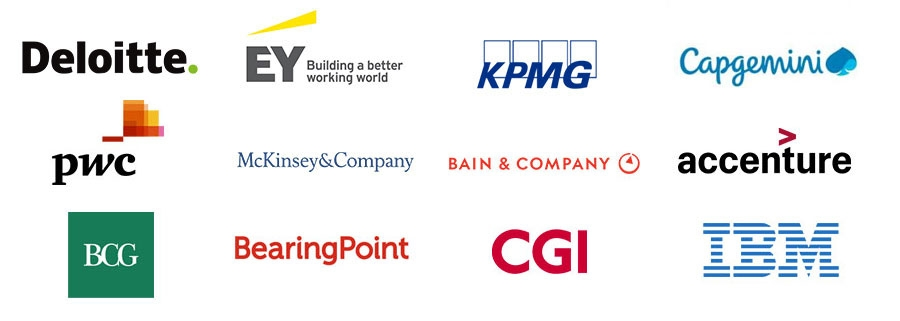 Top 12 HR Consulting firms