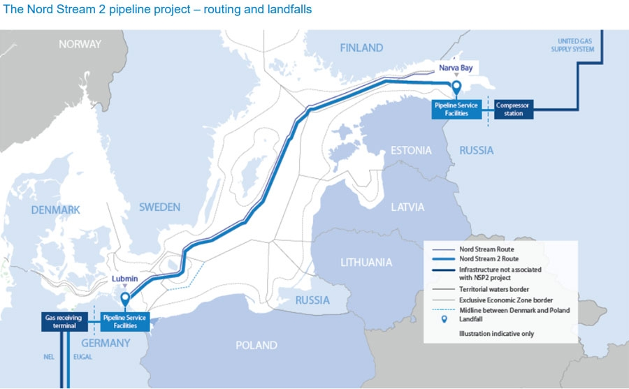 The Nord Stream 2 pipeline project
