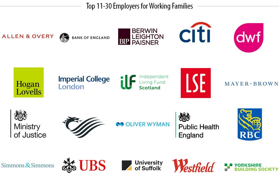 Top 11-30 Employers for working families