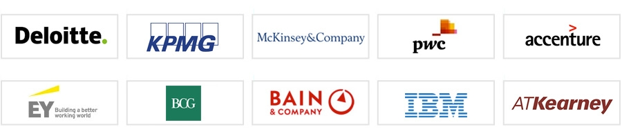 Top 10 UK consulting firms