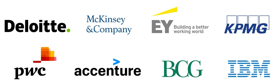 Big Four Consultancies Ey Pwc Deloitte And Kpmg Fencing