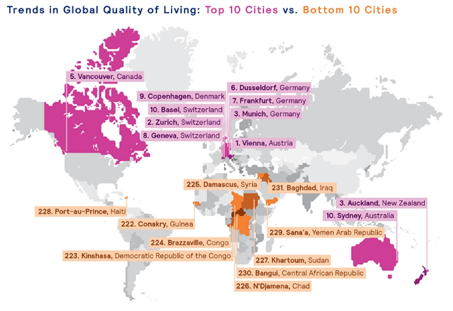UK cities offer poor life quality for expats compared to ...