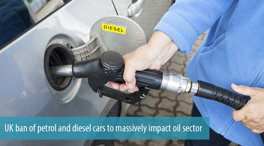 UK ban of petrol and diesel cars to massively impact oil sector