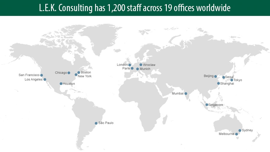 L.E.K. Consulting has 1,200 staff across 19 offices worldwide