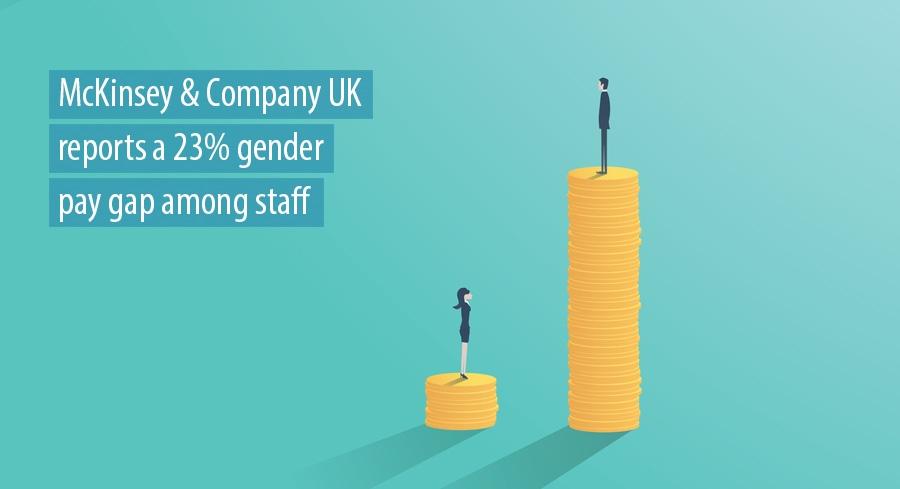 McKinsey & Company UK reports a 23% gender pay gap among staff