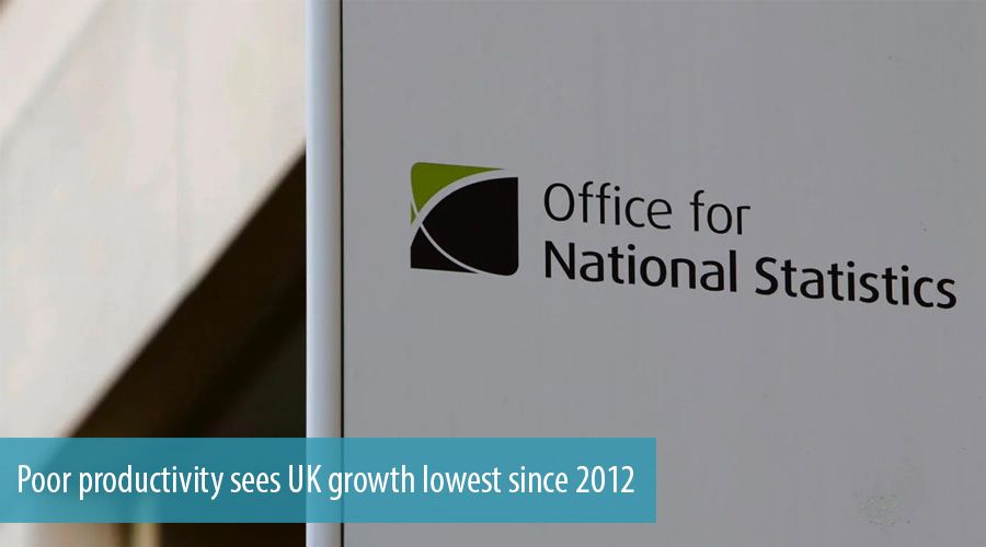 Poor productivity sees UK growth lowest since 2012