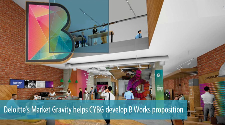 Deloitte's Market Gravity helps CYBG develop B Works proposition