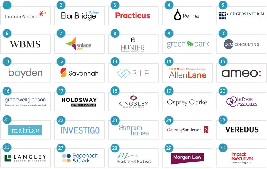 The top 60 interim management firms (1-30)