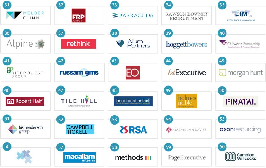 The top 60 interim management firms (31-60)