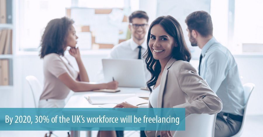 By 2020, 30% of the UK's workforce will be freelancing