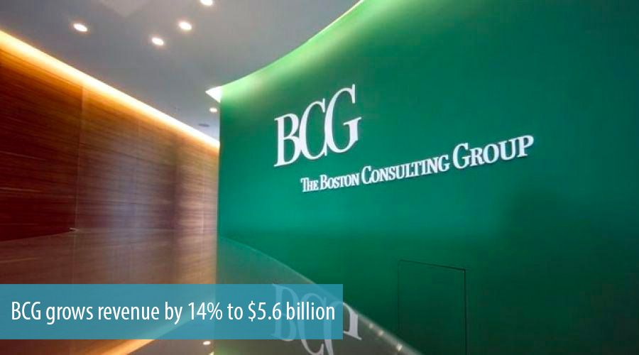 BCG grows revenue by 14% to $5.6 billion