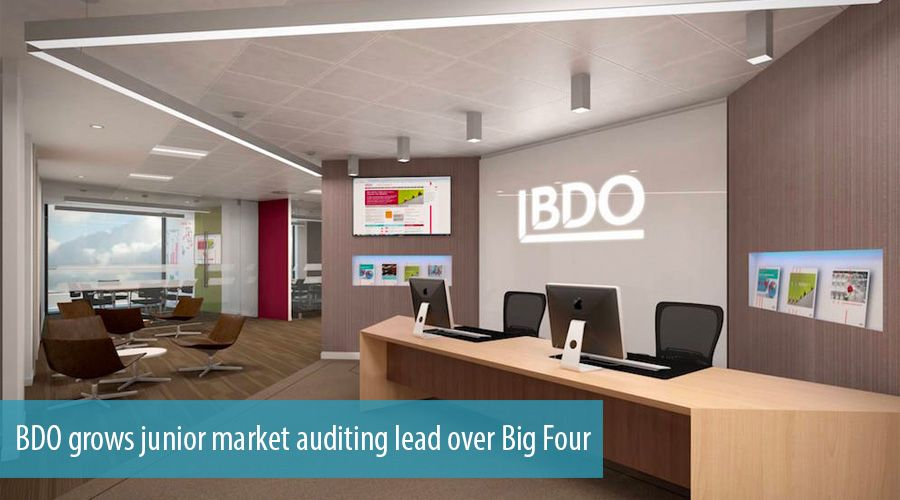 BDO grows junior market auditing lead over Big Four