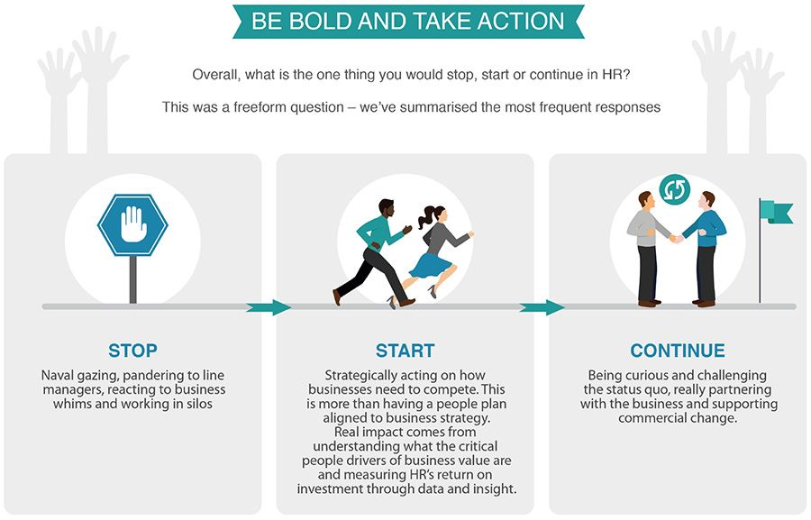 Be bold and take action