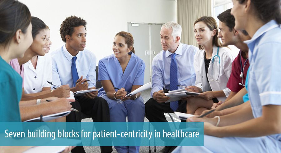 Seven building blocks for patient-centricity in healthcare