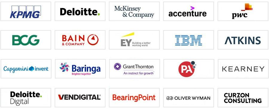 The top 1 - 20 consulting firms in the UK according to FT