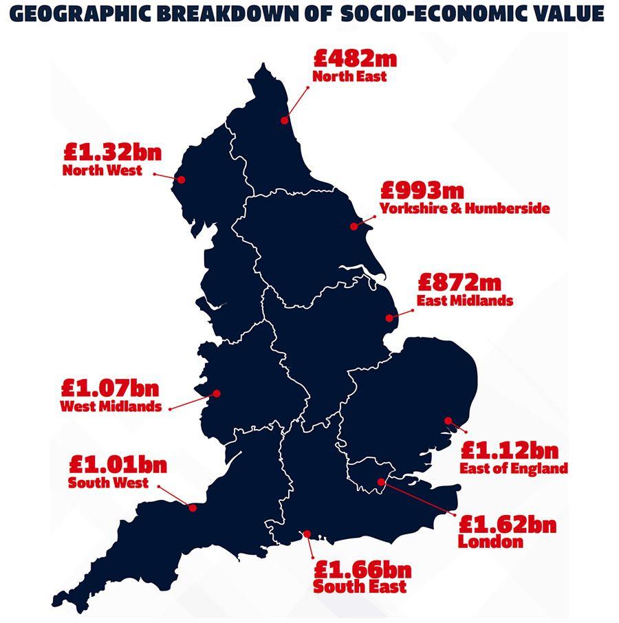 GEOGRAPHICAL DISTRIBUTION OF SOCIO-ECONOMIC VALUE