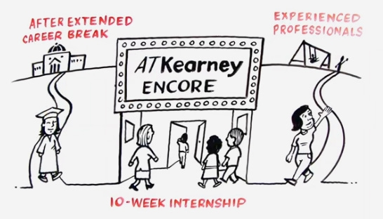 A.T. Kearney launches re-entry programme Encore