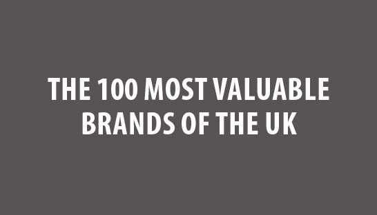 The 100 most valuable brands | companies brands of the UK