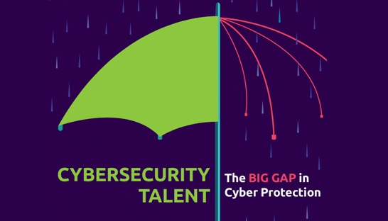 Majority of companies now hit by a cybersecurity skills gap