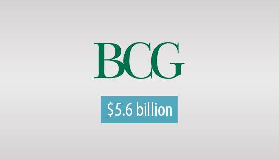 The Boston Consulting Group (BCG) grows revenue by 14% to $5.6 billion