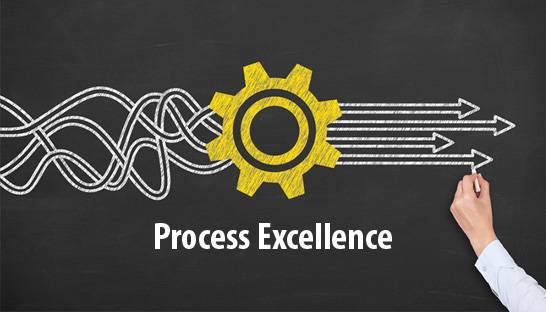 Process Excellence means efficiency and effectiveness