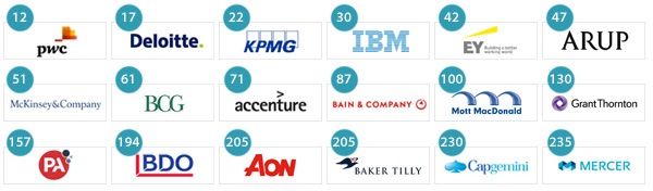 18 consulting firms in top 300 leading graduate employers of UK