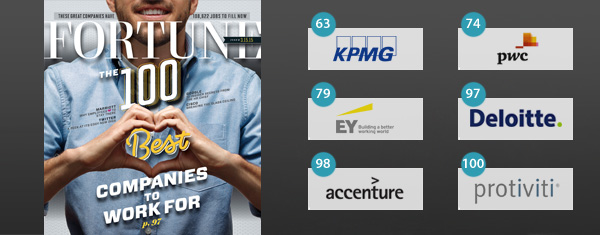 Consulting Firms in Fortune 100