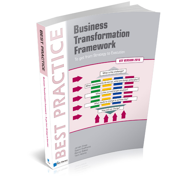 Business Transformation Framework