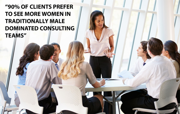 Clients prefer to see more women in teams