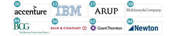 Consulting firms in the Times Top 100 Graduate Employers