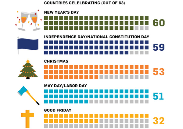 Countries Celebrating Holiday Days