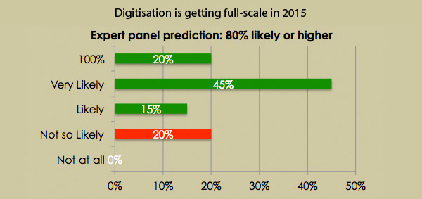 Digitisation is getting full-scale in 2015